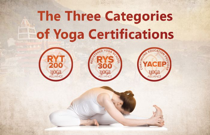 yoga certifications